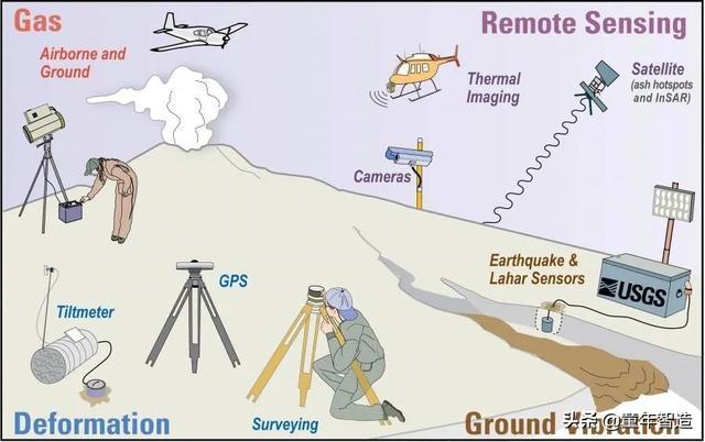 从火星到海底!全球12个超赞的虚拟实地考察资源,让眼界永不受限副业项目17